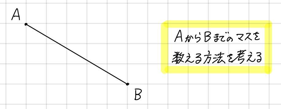 斜線のマスを数える例題
