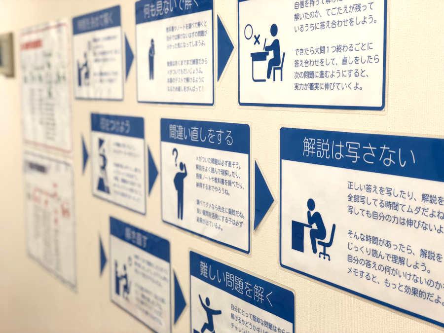 勉強法の掲示物